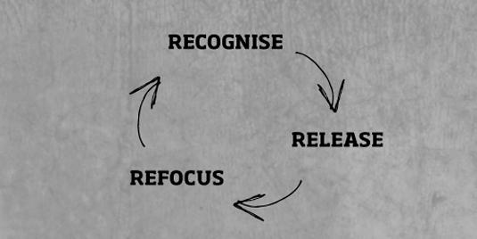 Recognise-release-refocus